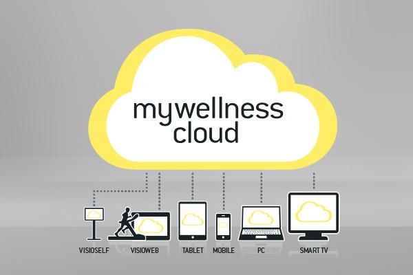 Technogym-MyWellness Cloud : Faberi Associati